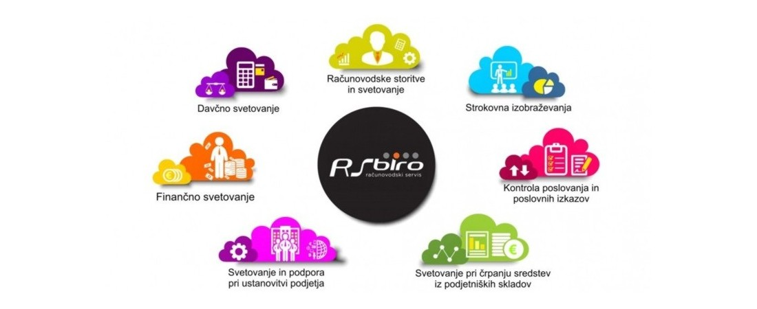 Infografika-RSbiro